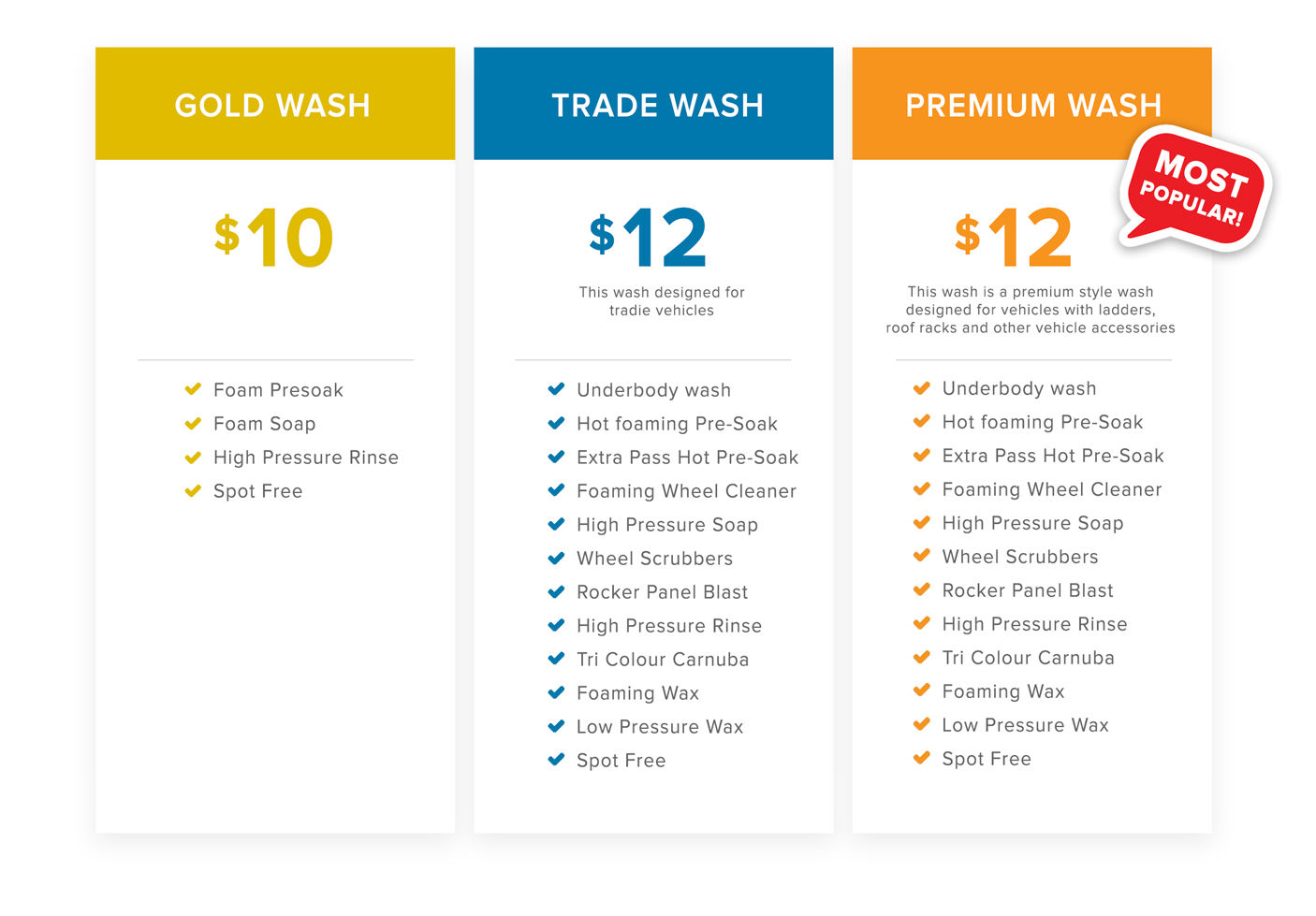 Auto wash price plan